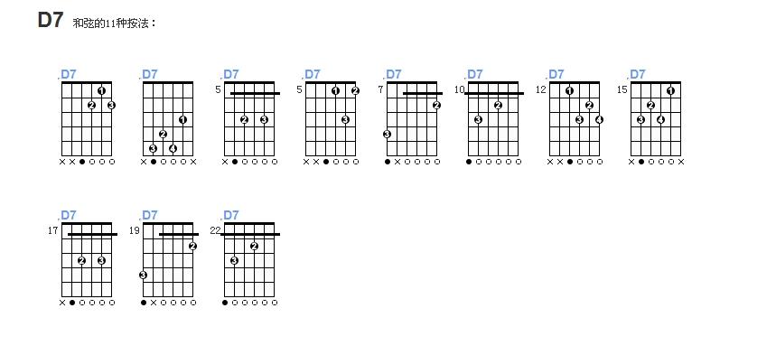 """在百度搜索""""吉他谱和弦指法图""""出来的东东.图片"""