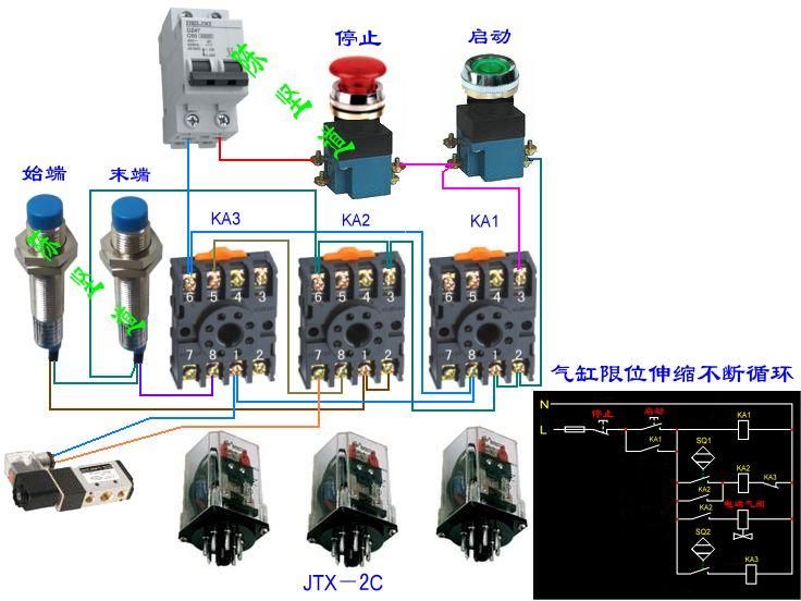 电磁阀用接近开关控制气缸来回运动怎么接线!图片