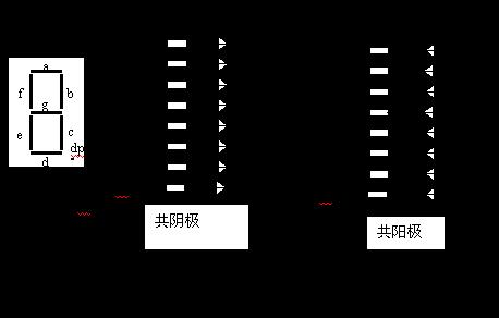 2位数码引脚图_数码管引脚图 - bing images