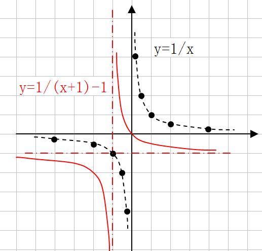 直�yaY�Y��&_14 2014-07-19 函数y=a(x-2) 1 (a>0且a≠1)的图像必经过点_.