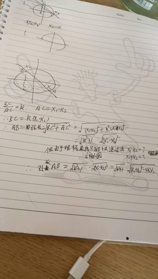 椭圆中过焦点弦长公式