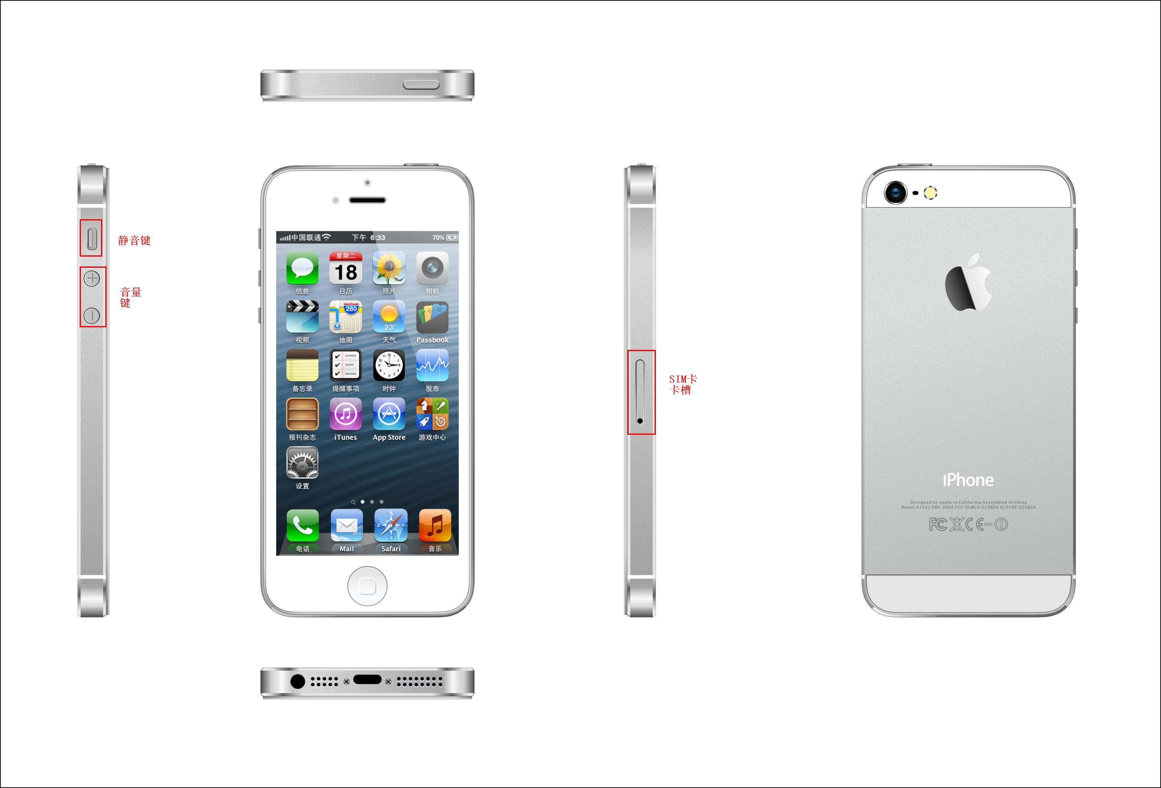 苹果5_苹果5机身右侧按键什么作用