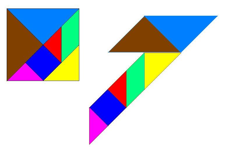 用七巧板拼成一个有平行四边形和梯形的平面图形,试着画一画!急!急!图片