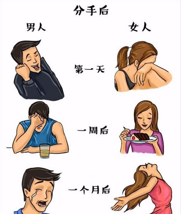 男女分手后���!�a�X�nY_分手后男女差异有何不同?