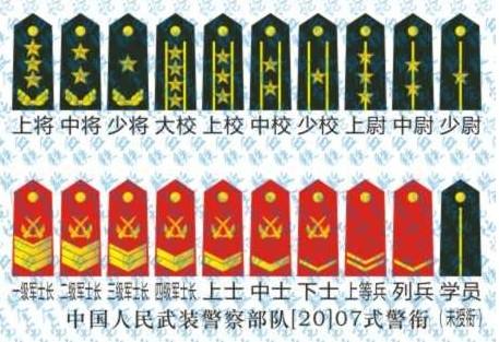 陆军军衔等级图片 军衔等级排名 军衔等级排名图片