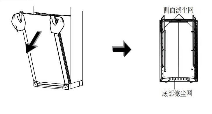 美的柜式空调怎么清洗图解图片