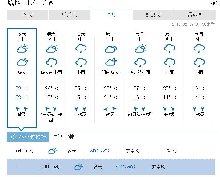 广西北海今天2时天气预报询