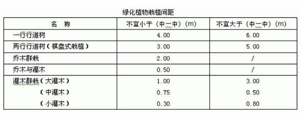 海棠树怎么种植方法