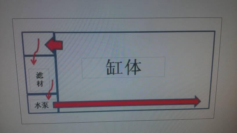 循环||凹槽练字板有用||大便变细有凹槽_快步图片 ...