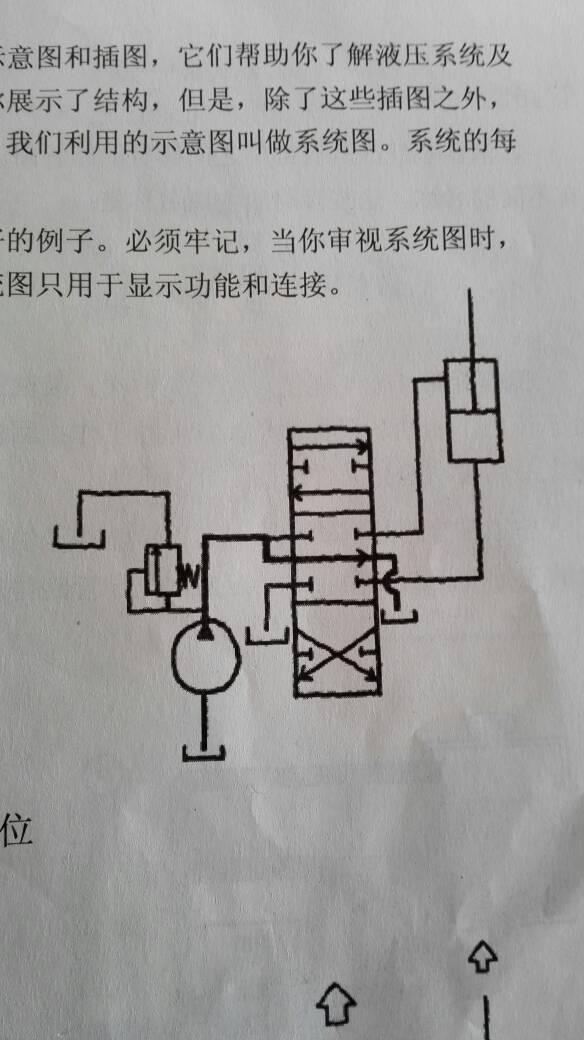 怎么看懂这幅液压回路图?求指导图片