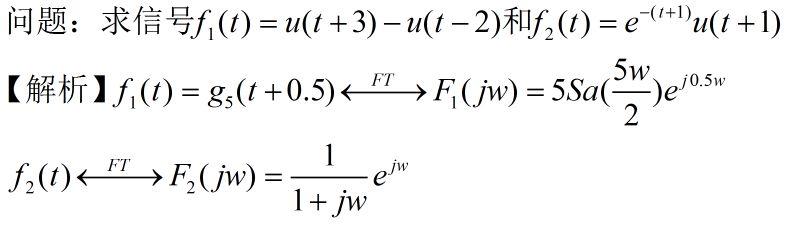 u(t)-u(t-1)傅里叶变换
