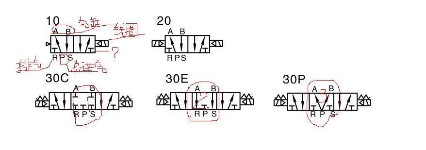 怎么区分电磁阀几位几通,有没有具体图片图片