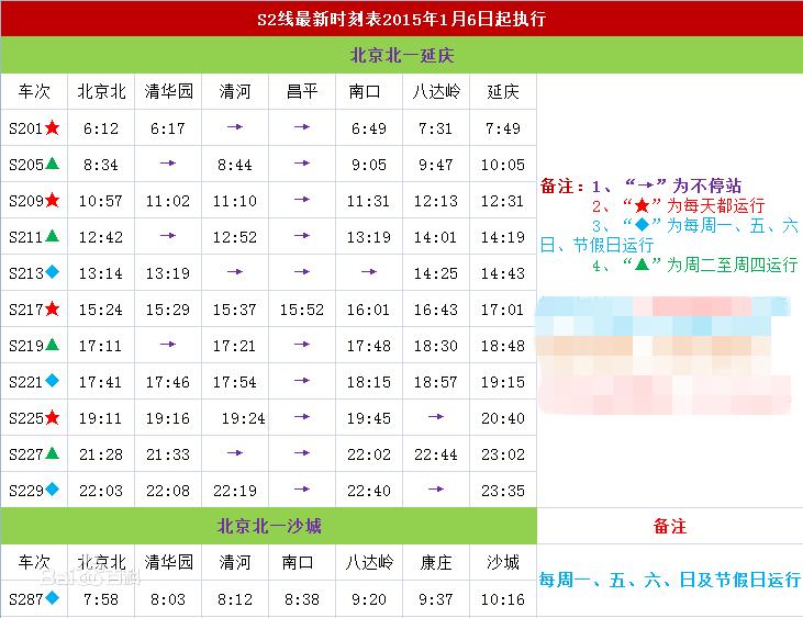 乘地铁到北京八达岭