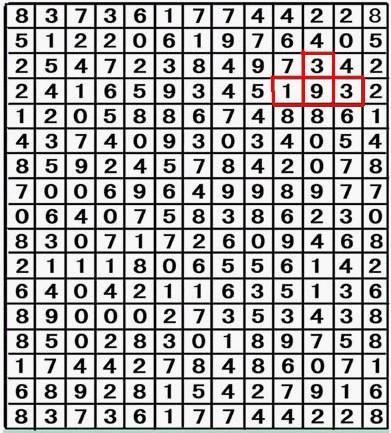 福彩3d/2008/025期黑圣手给的字谜