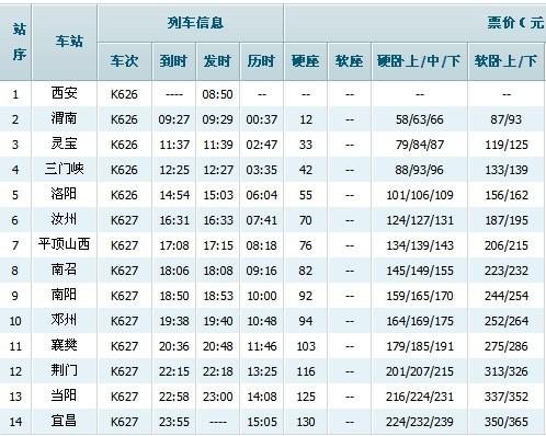 宜昌到重庆车票价_从湖北到甘肃天水要多久,车票要多少,坐多少小时才能到答