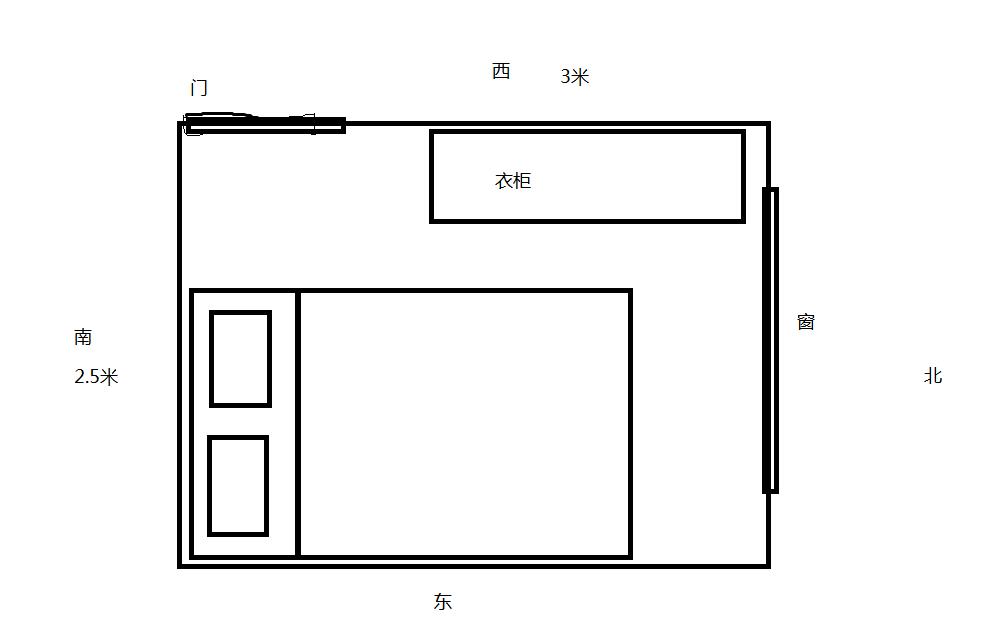 我儿子的小房间这样摆床对吗?应该怎么摆?谢谢图片