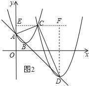 已知直线l:y=x b