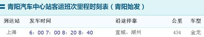 合肥到上海游玩攻略