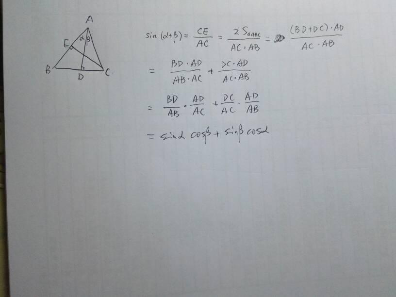 两角差余弦公式推导