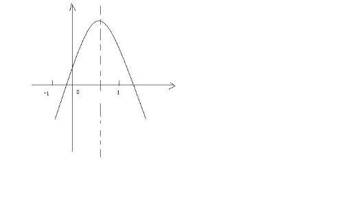 求二次函数解析式_