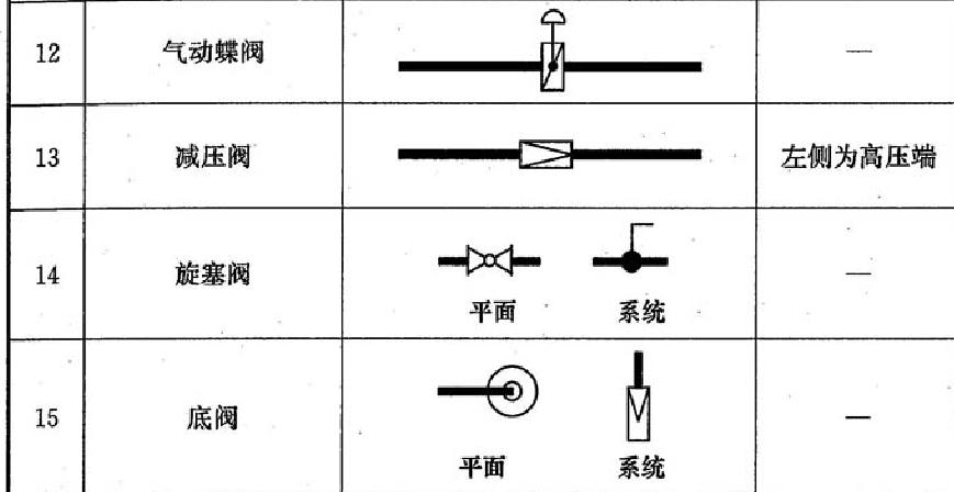 左图好似是序号25,图例,名称:消声止回阀;   右图序号13,图例,名称图片