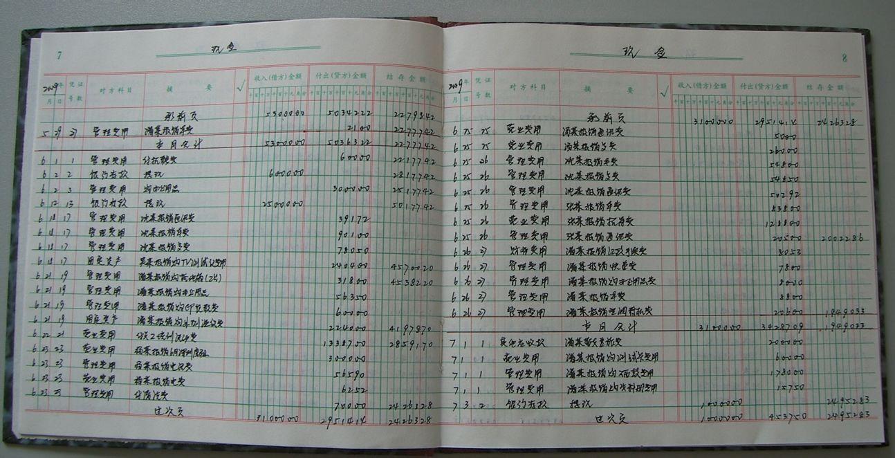 现金,银行存款 日记账 月结时需要换页(1294x662)-现金日记账范本图片