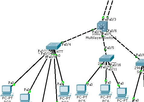 将两个不同网段的ip地址通过子网掩码划分在同一个网段很久以前约翰教学图片