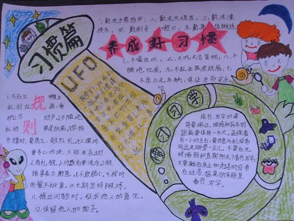 小学一年级好习惯画报怎么制作,求解答图片