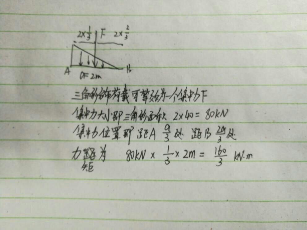 三角形荷载合力怎么算