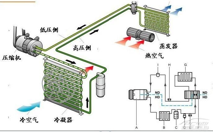 冷凝器的工作原理 冷却塔的工作原理、安装、选型及故障分析