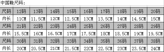 鞋子 1 2013-11-10 耐克鞋尺码表上的厘米是中国码图片