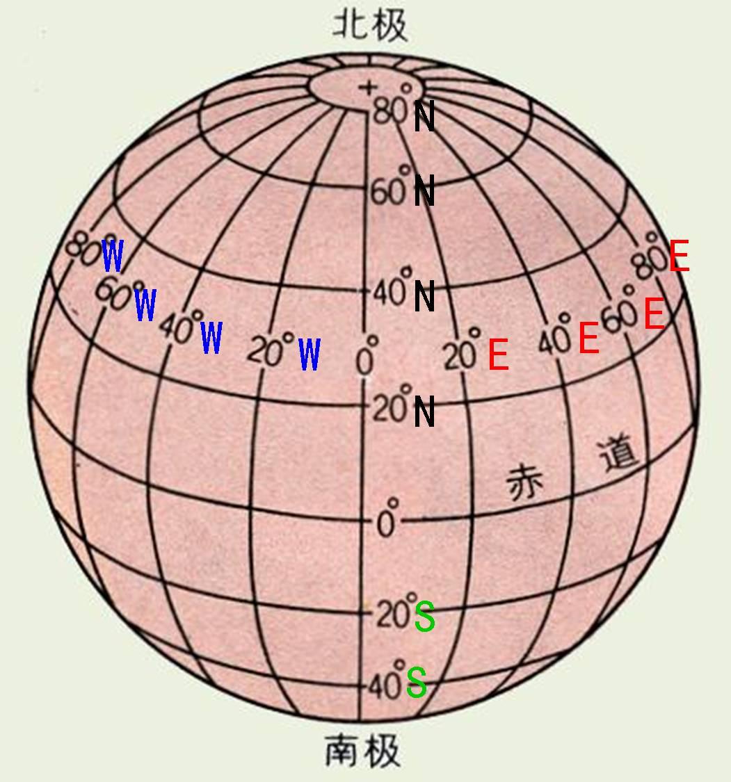 我们为什么不以0度和180度经线组成的经线圈作为东西半球的分界线?