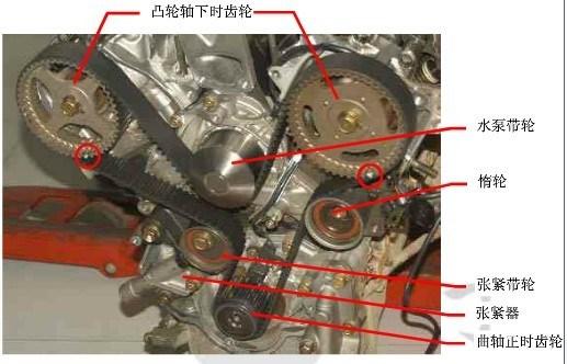 帕杰罗6g72发动机1根皮带的皮带轮缠绕方法图片