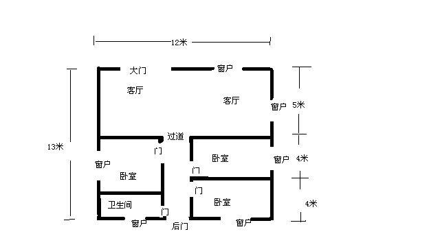 你好,我有一块空地,怎么用房屋风水学格局图片
