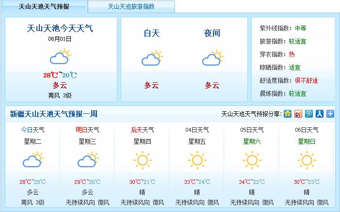新疆天池风景区天气
