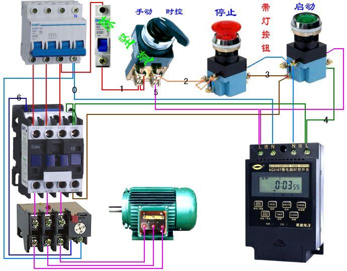配电箱:红绿指示灯各一个,控制按钮2个,交流接触器220v,转换开关一个图片