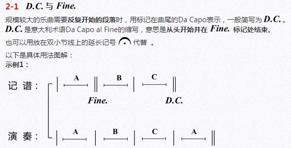 简谱的从头再唱一次到曲终处在五线谱中怎么写?图片