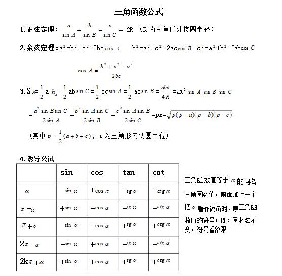 一道很简单的关于三角函数的高中数学题,详解,在线等图片