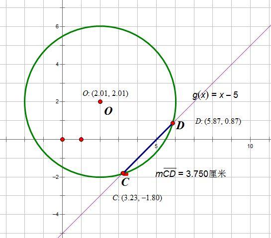 直线l过点(-4,0)且与圆(x+1) 2 +(y-2) 2 =25交于a,b两点,如果|ab|=8图片