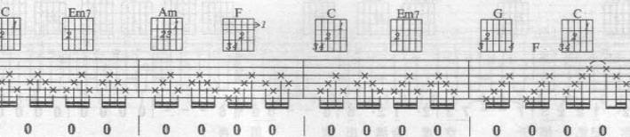 吉他和弦简化版的e7,em7,a7,am7怎么按图片