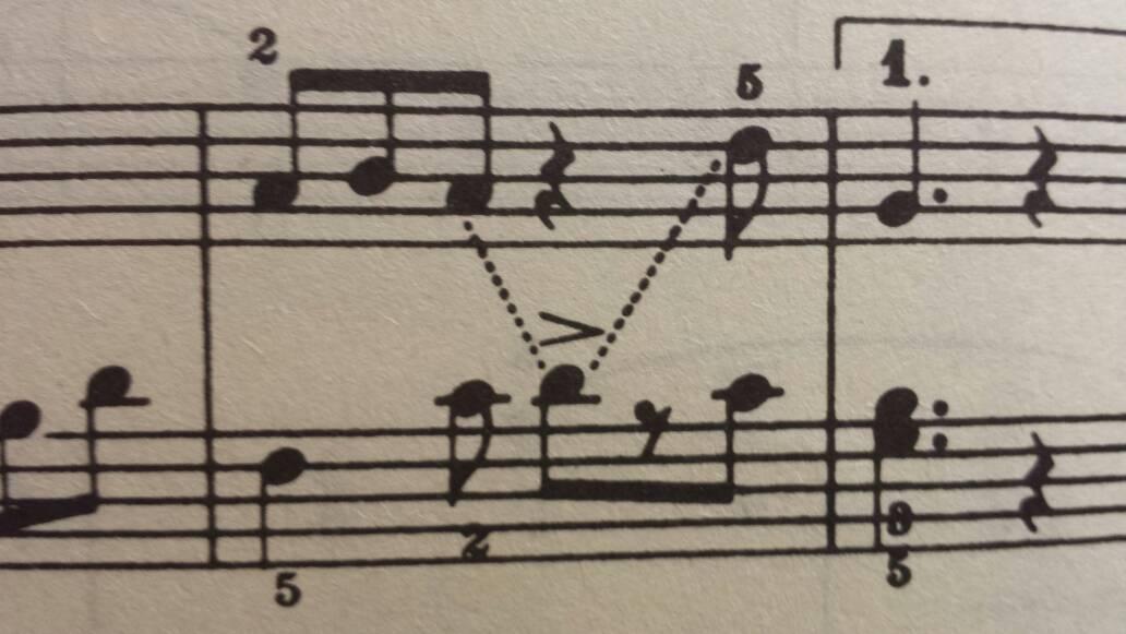 有没有一些悲伤的,慢节奏的钢琴曲图片