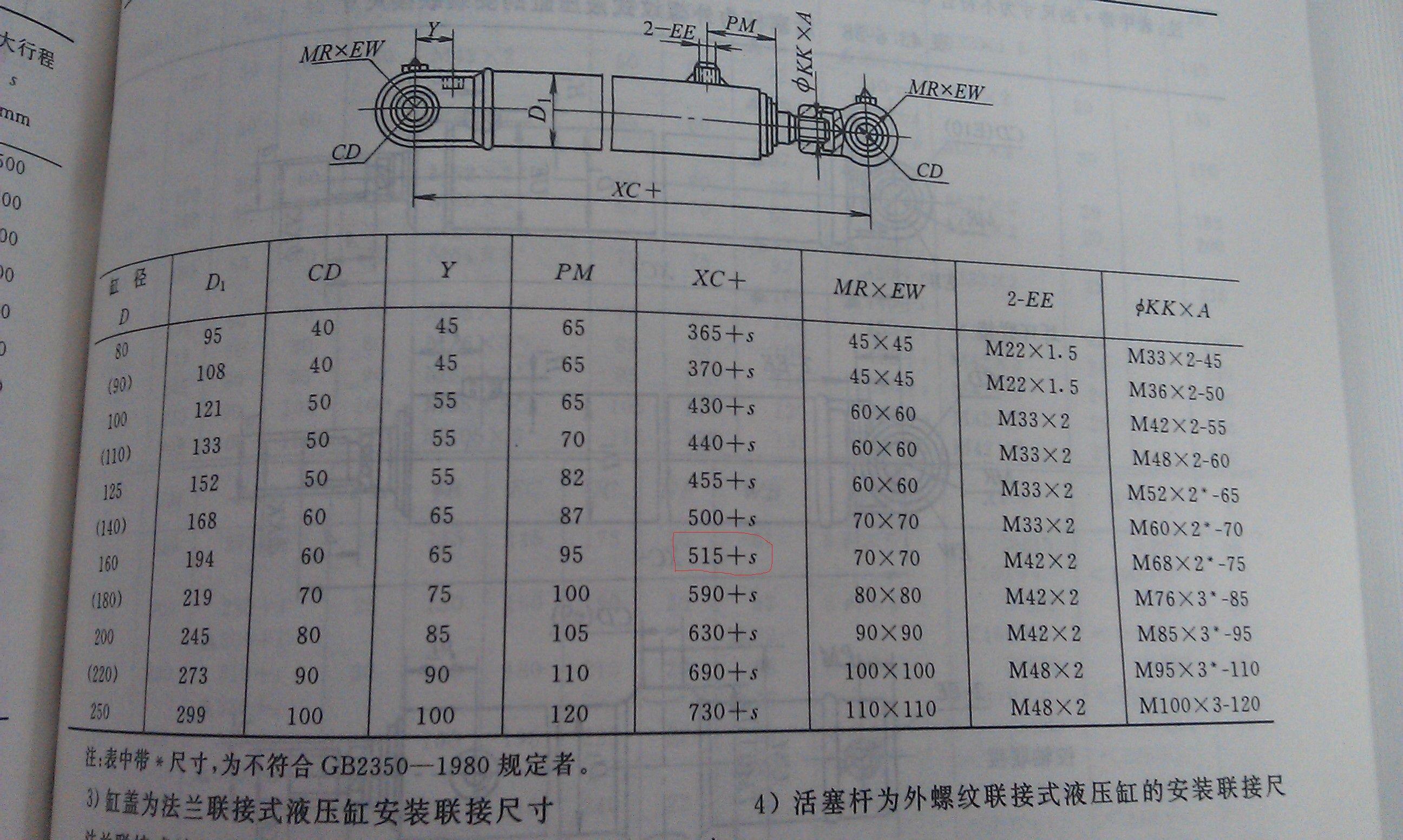 液压缸的初始安装尺寸怎样确定