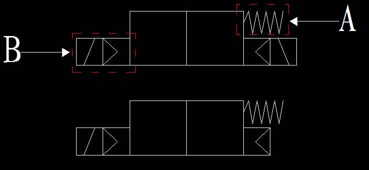 请问下图两个电磁阀有什么区别?图片