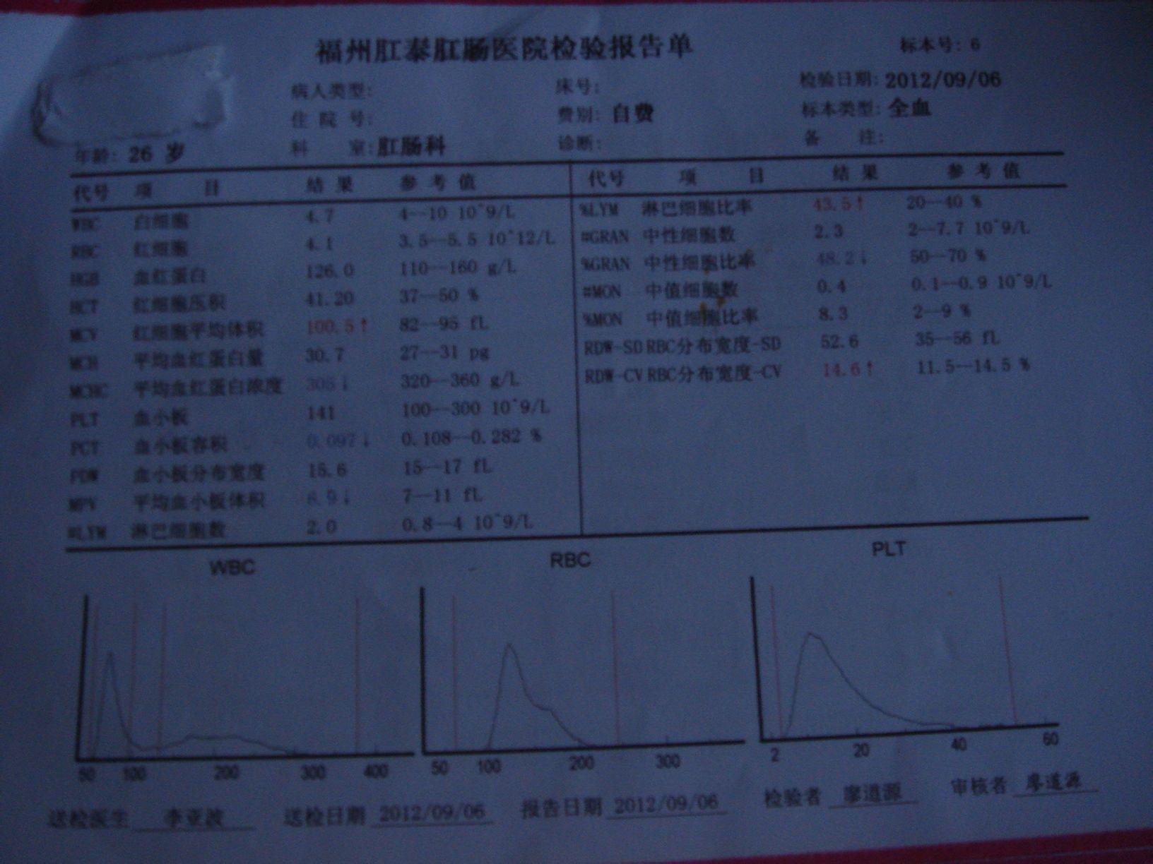 怎么�:j�9df9m�y�i�(c9b�_求助,得混合痔疮病,怎么办?请见图(报告单)