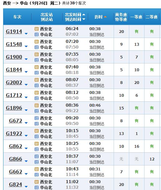 西安到华山高铁多少钱
