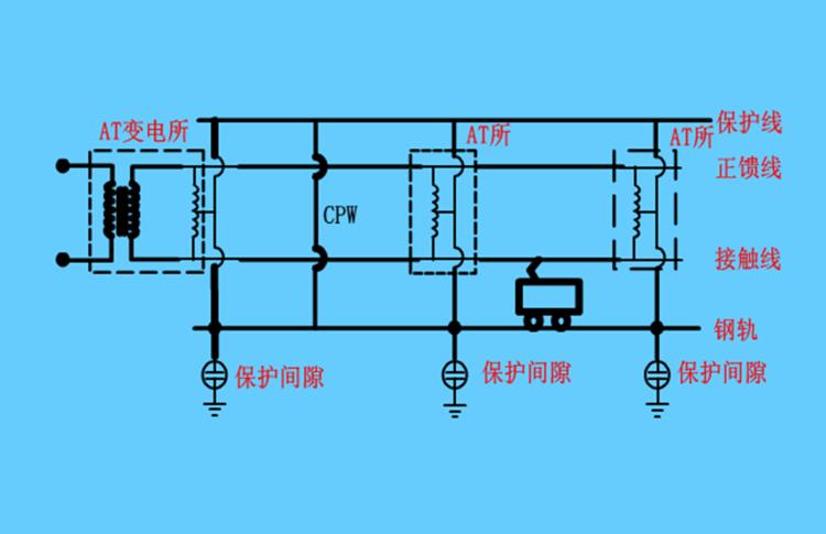 工地中心在电力系统中的英文图纸基本的用户为了建筑意思可木工支字母信息如何解决模看图片