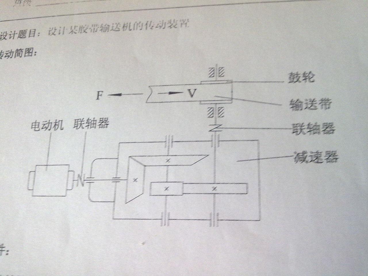 圆柱 圆锥 圆锥圆柱齿轮减速器 圆柱与圆锥思维导图图片