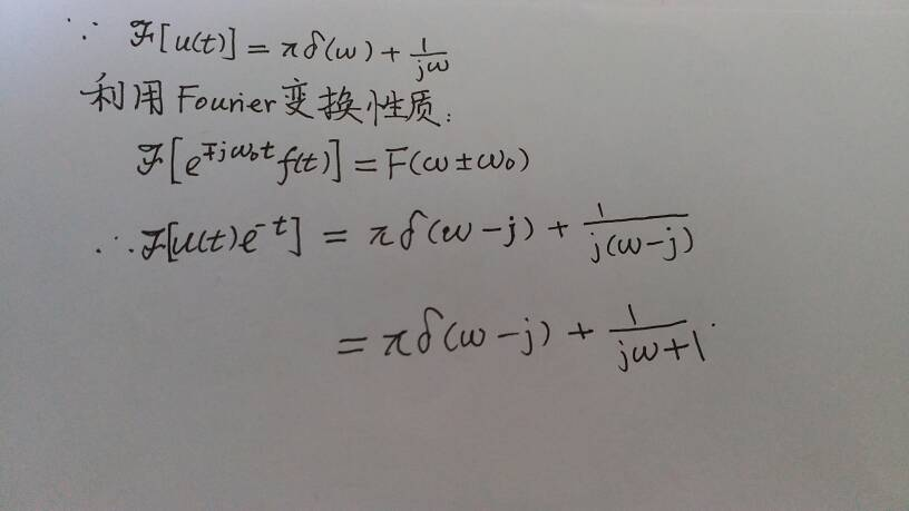 u(t)傅里叶变换推导