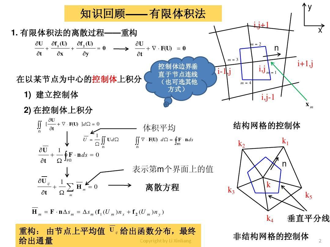 代数式等式方程有什么区别图片