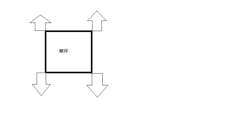 正方形草坪4个角各有一间小屋,在不拆小屋的情况下使草坪的面积增大1图片